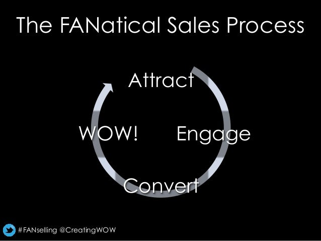 Zero Moment Of Truth #FANselling @CreatingWOW; 7.