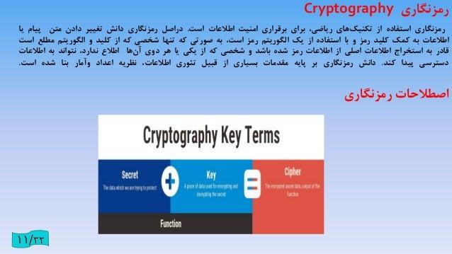 . (ادامه) رمزنگاری انواع oعمومی کلید رمزنگاری(نامتقارن)بهشودمی استفاده کلید دو از کاربر هر...
