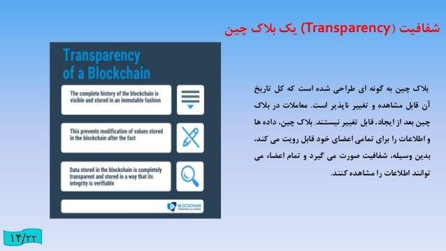 . شفافیت:بانکاطالعاتی(Database)چین بالک مقابل در هستند شفافیت مختلف سطوح دارای چین بالک و س...