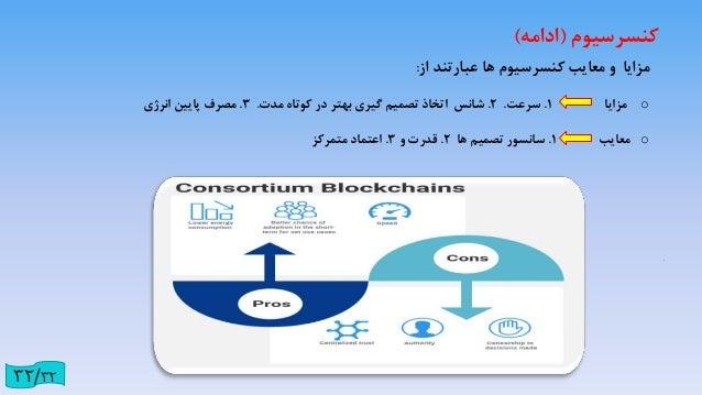 . منابع LinuxFoundationX - LFS170x(2018.Aug,1) Blockchain: Understanding Its Uses and Implications. )Retrieved from http...