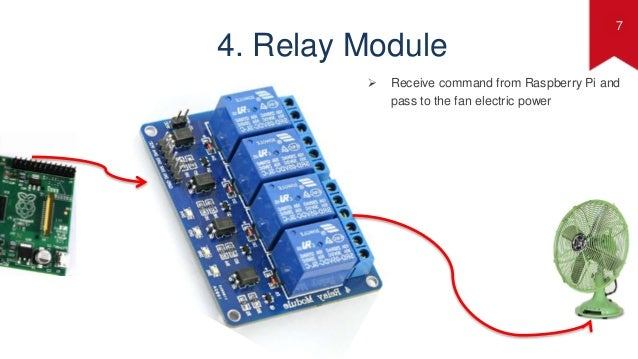Fan Remote Control by smart phone, using raspberry pi