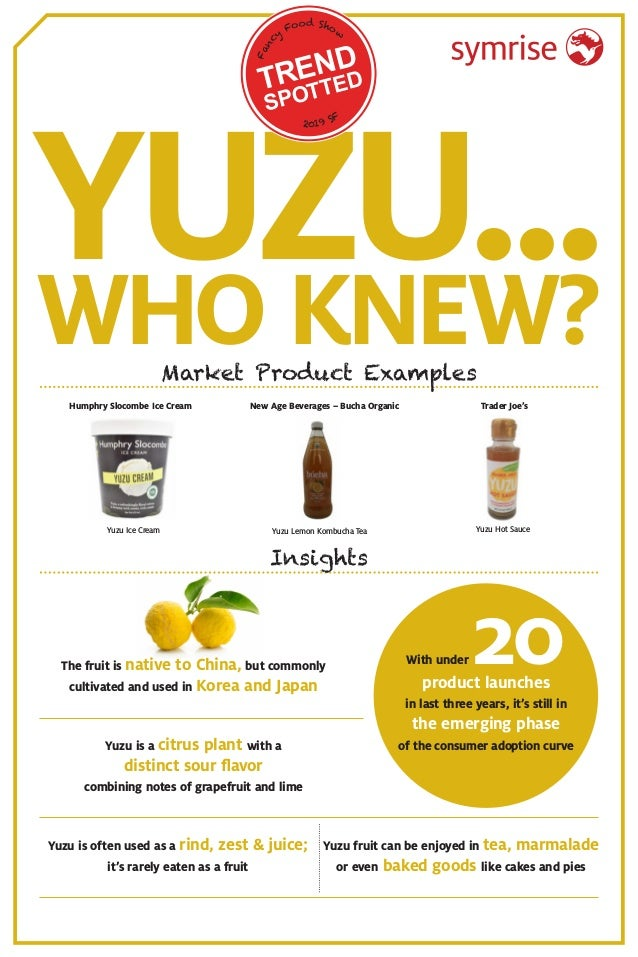 YUZU...WHO KNEW?Market Product Examples Yuzu is a citrus plant with a distinct sour flavor combining notes of grapefruit a...