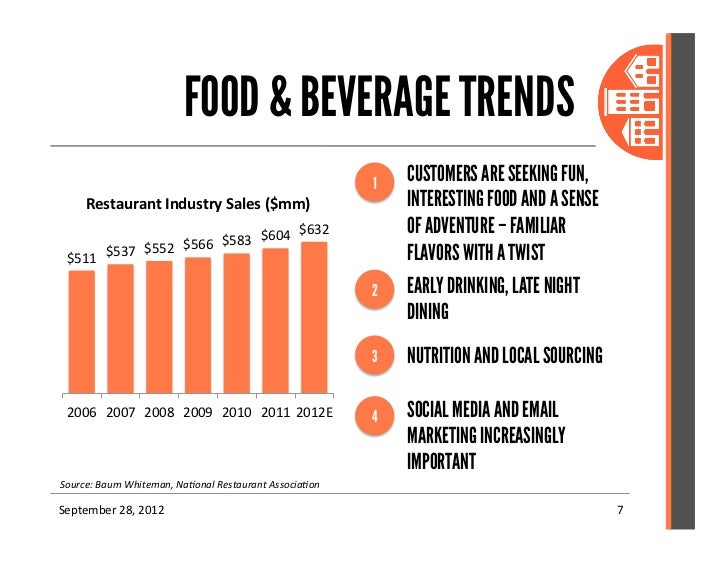 the food and beverage industry Industries food and beverage the food processing industry is full of trends and challenges, as well as opportunities in this competitive marketplace, success often depends on a business's ability to deal well with difficult issues and.