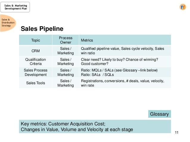 Sales Marketing Development Plan a template for the CRO – Template for Sales Plan