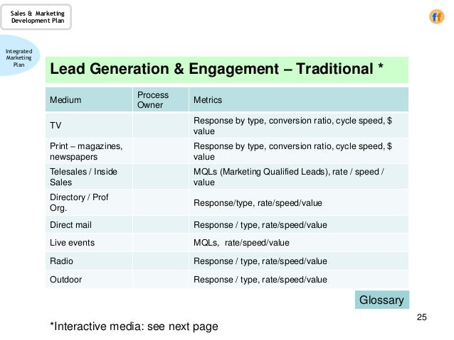 Sales marketing development plan a template for the cro for Lead generation plan template