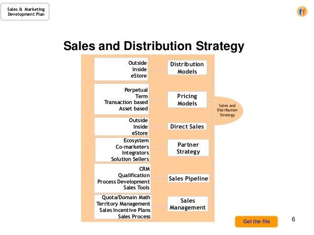 Business Development Plan Template. Business Development Plan ...