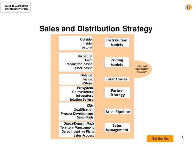 Distribution Pricing Strategy