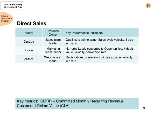 Direct Sales Strategy Pdf Download