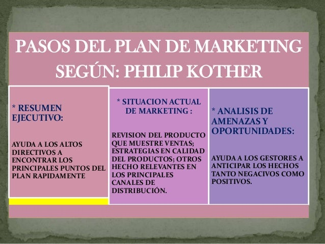 PASOS DEL PLAN DE MARKETING    SEGÚN: PHILIP KOTHER                        * SITUACION ACTUAL* RESUMEN                  DE...