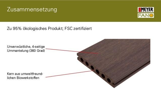 FANO UltraShield - WPC Terrassendielen der 2. Generation mit Schutzmantel Slide 3