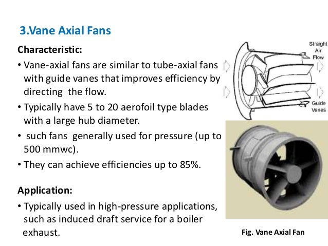 Variable Inlet Guide Vane | Products & Suppliers ...