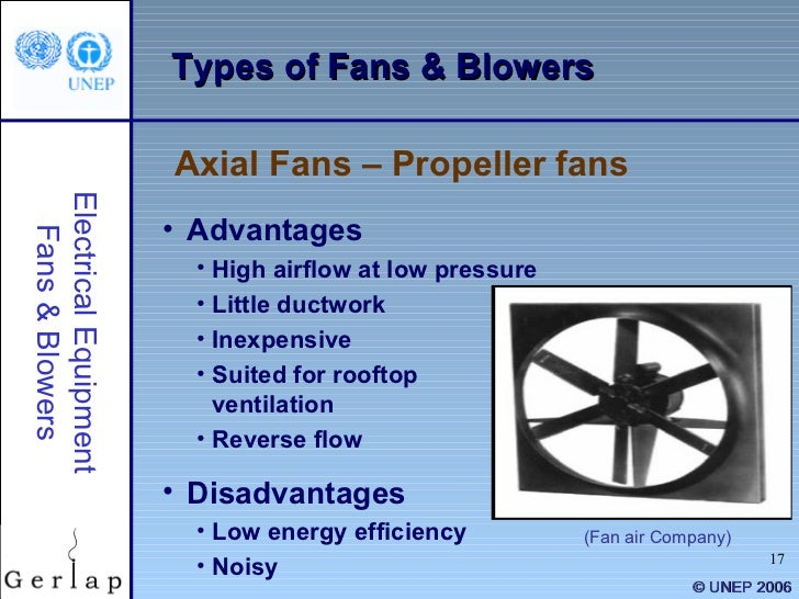 types of fans Fans are the workhorses of the ventilation systems in order to have an effective ventilation system, fans must be the appropriate size and type.