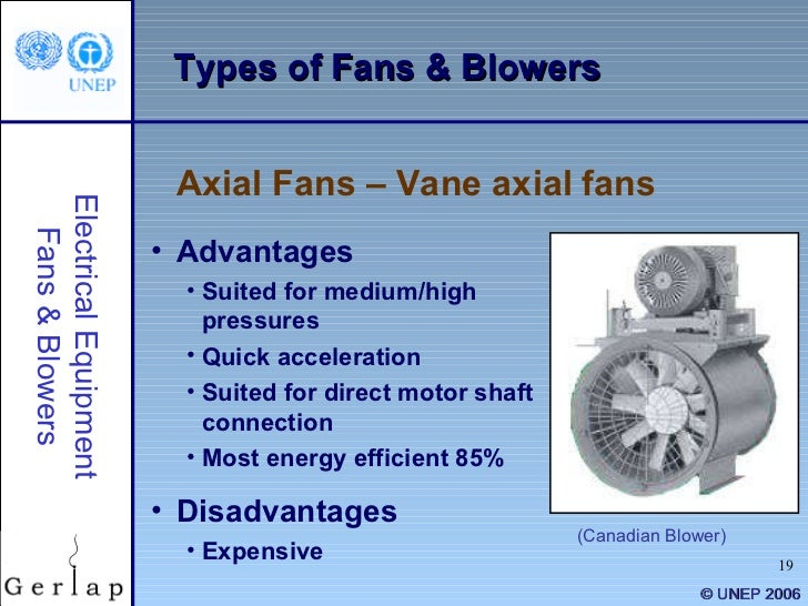 Types Of Fans And Blowers : Fans and blowers