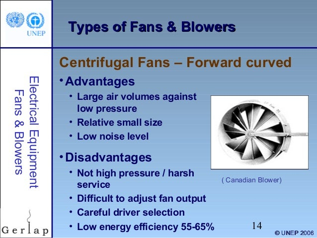 Energy Efficient Operation Of Fans And Blowers