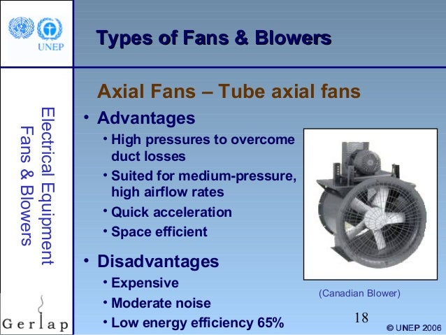 Types Of Fans And Blowers : Energy efficient operation of fans and blowers