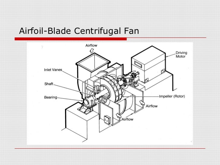 Centrifugal Fan Diagram : Centrifugal fan diagram wiring images