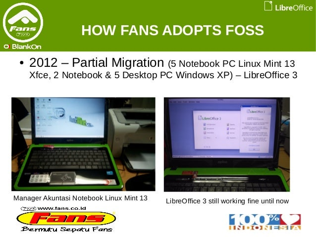 Utilizing LibreOffice in FANS Shoes Manufacture