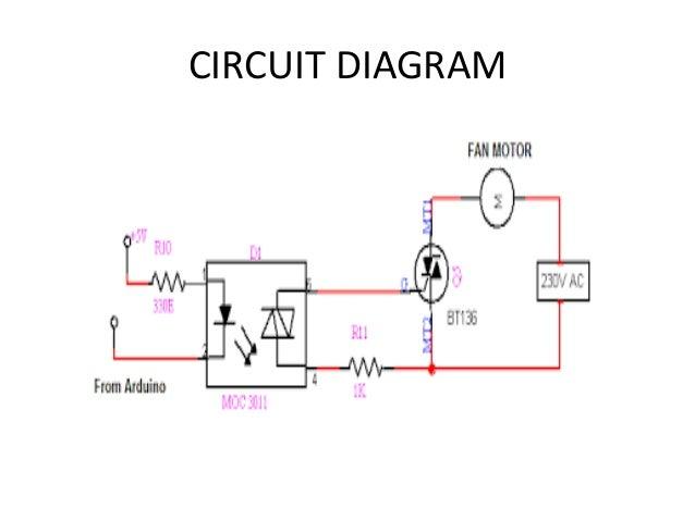 Fan speed control using applications