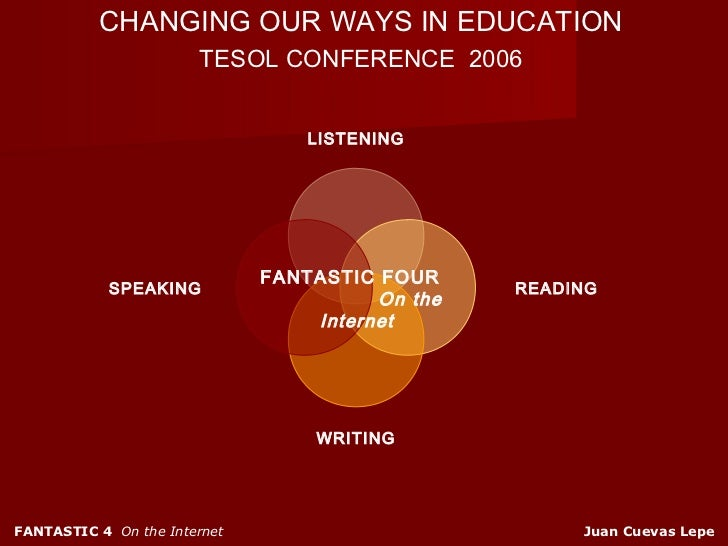 CHANGING OUR WAYS IN EDUCATION                       TESOL CONFERENCE 2006                                  LISTENING     ...