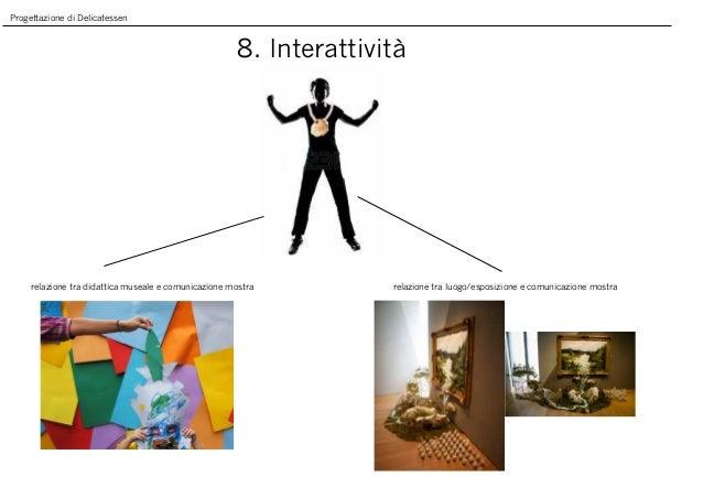 Progettazione di Delicatessen 8. Interattività relazione tra didattica museale e comunicazione mostra relazione tra luogo/...