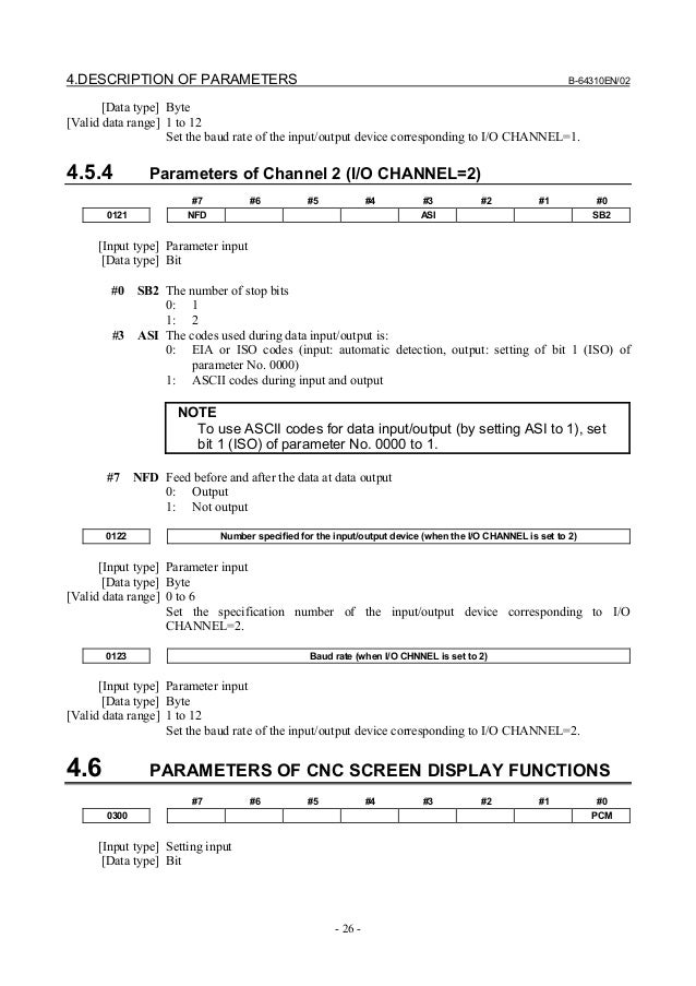Fanuc Om manual reference Parameters