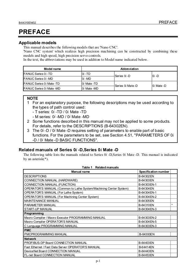 fanuc 0i parameter manual cnc milling machine rh slideshare net Fanuc Handling Tool Manual Fanuc Sealing