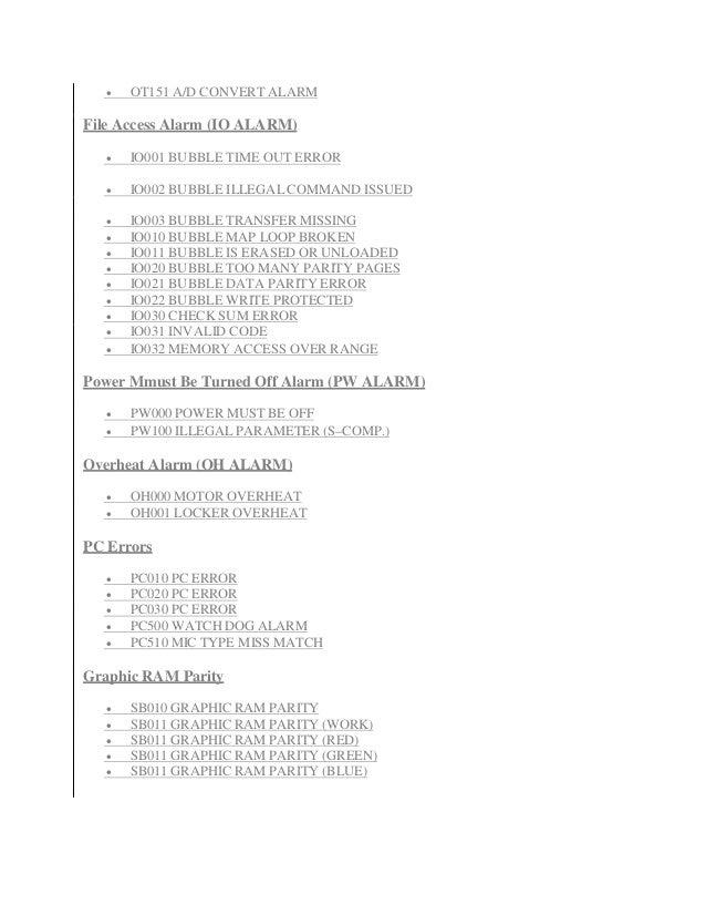 Fanuc Alarm List