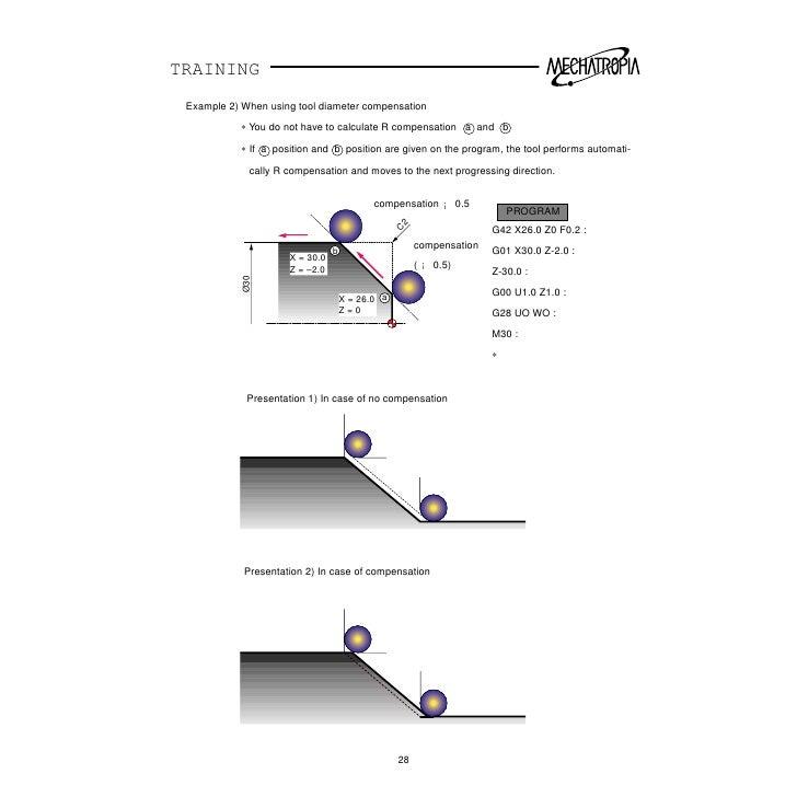 Fanuc ot programming manual