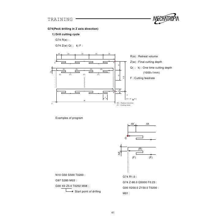 g74 cnc fanuc manual