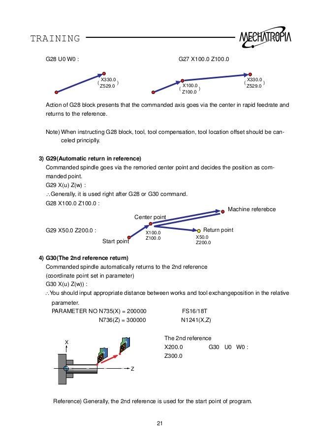 Fanuc ot g code training manual