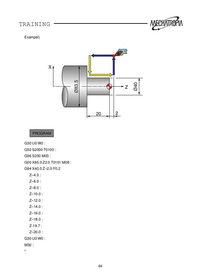 fanuc ot g code training manual rh slideshare net Fanuc G-codes PDF Fanuc OT Parameters