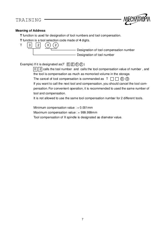 fanuc o md parameter manual