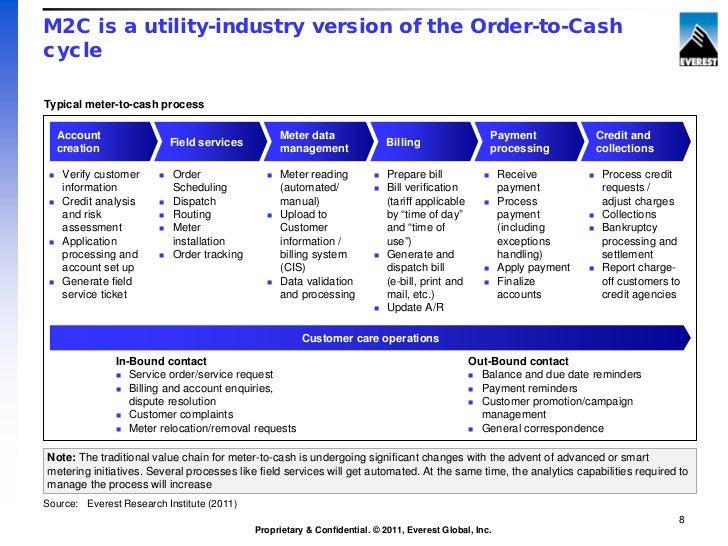 Opportunities In The Meter To Cash Bpo Market