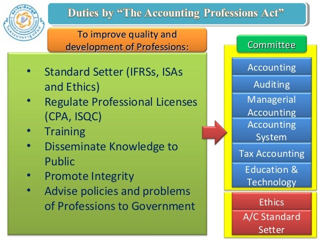 an examination of the current ethical environment and the issues of accounting breaches of practice Michael j meyer and dave mcmahon (2004) an examination of ethical research conduct by experienced and novice accounting academicsissues in accounting education: november 2004, vol 19, no 4, pp 413-442.