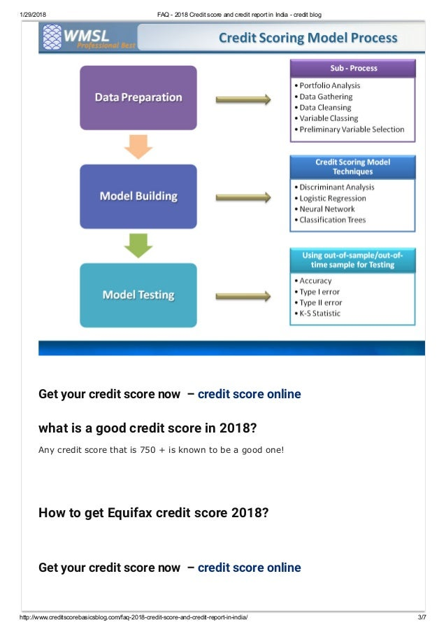 how to know credit score in india