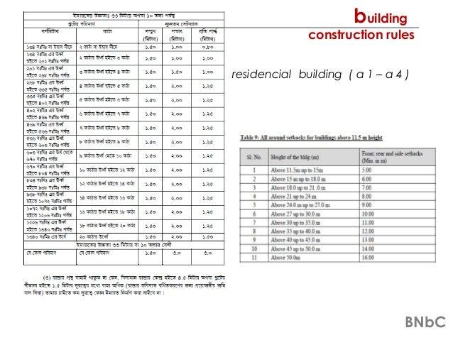 Bangladesh National Building Code 1993 Pdf