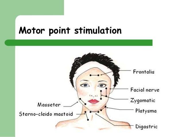faradic facial treatment