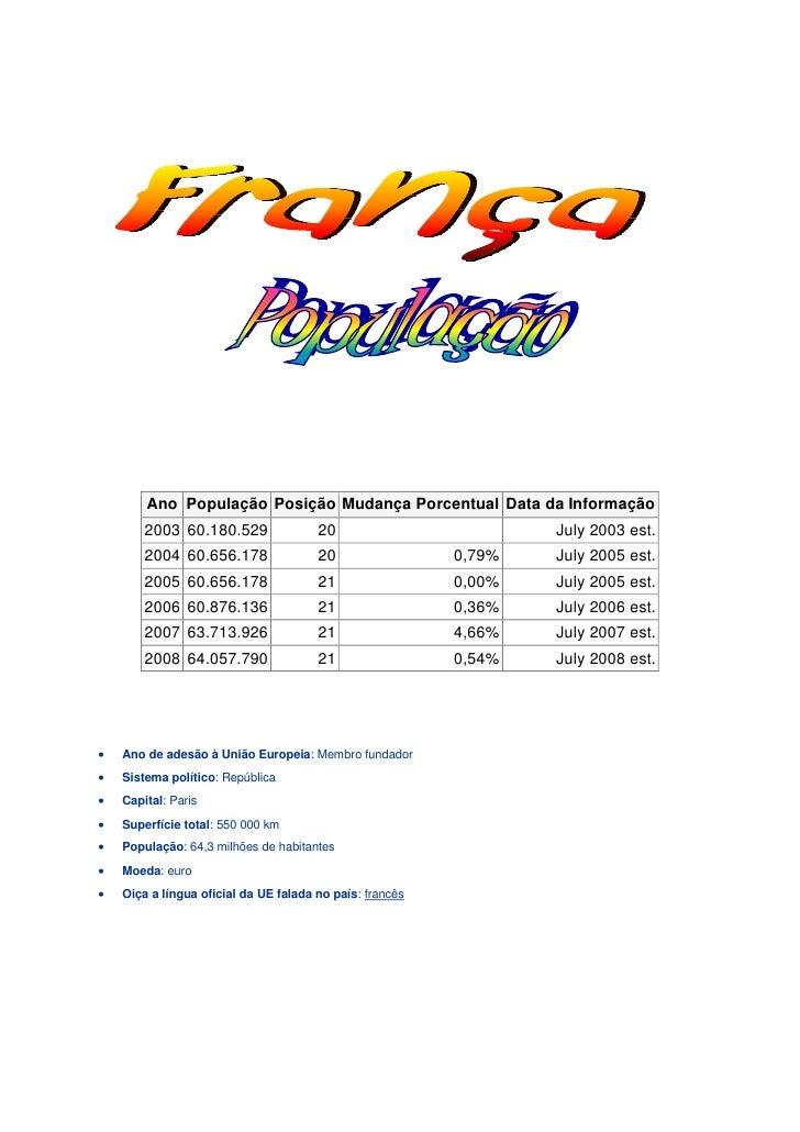 Ano População Posição Mudança Porcentual Data da Informação         2003 60.180.529                20                     ...