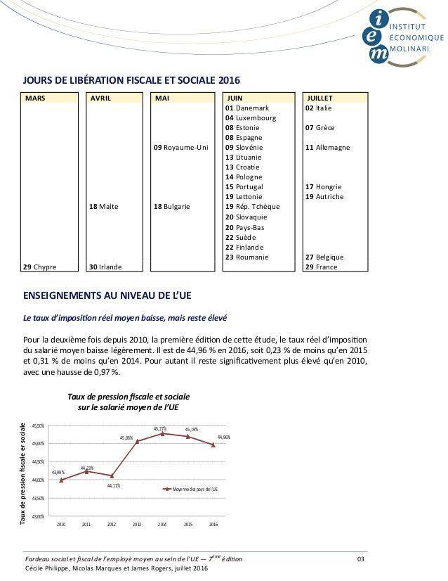 JOURSDELIBÉRATIONFISCALEETSOCIALE2016  ENSEIGNEMENTSAUNIVEAUDEL'UE  Le taux d'imposi on réel moyen baisse, m...