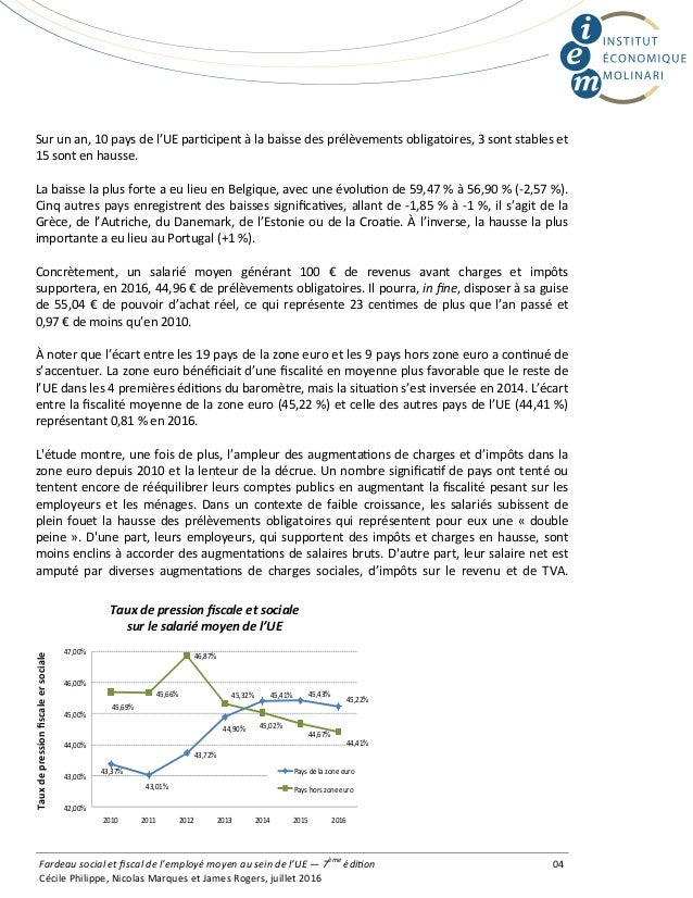 Sur un an, 10 pays de l'UE par cipent à la baisse des prélèvements obligatoires, 3 sont stables et 15 sont en hausse. La b...