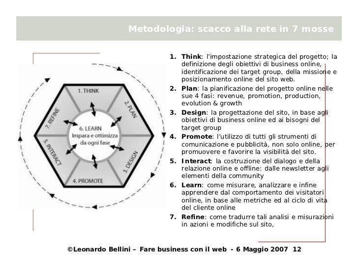 Metodologia: scacco alla rete in 7 mosse                             1. Think: l'impostazione strategica del progetto; la ...