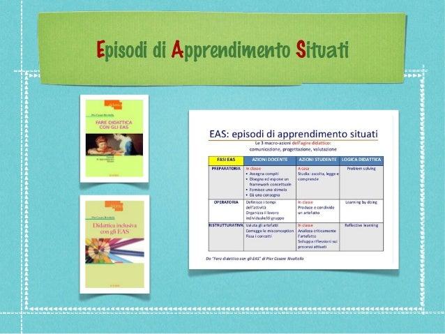 Fare didattica con gli EAS Slide 2