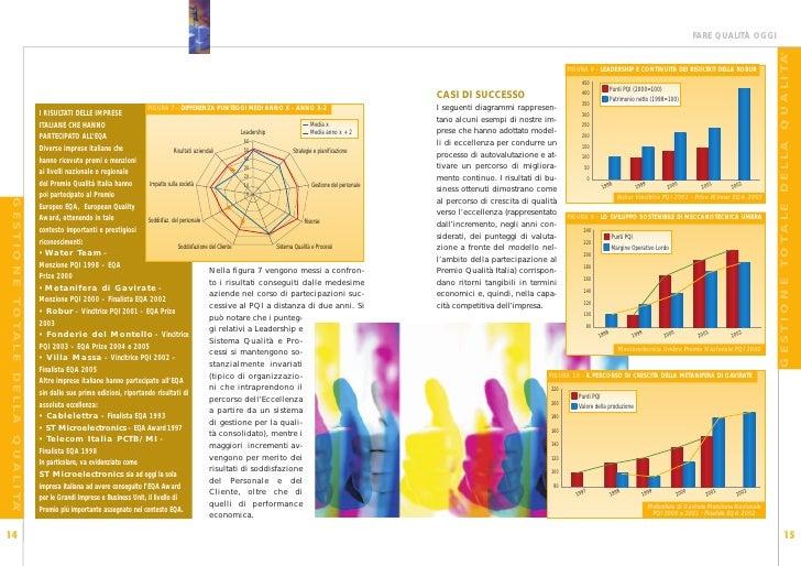 Fare qualità oggi: strumenti e vantaggi per le piccole e medie imprese