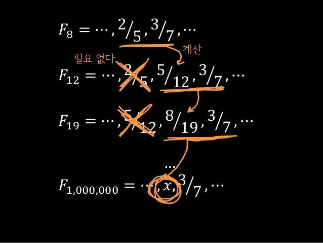 𝐹8 = ⋯ , 25 , 37 , ⋯𝐹12 = ⋯ , 25 , 512 , 37 , ⋯𝐹19 = ⋯ , 512 , 819 , 37 , ⋯…𝐹1,000,000 = ⋯ , 𝑥, 37 , ⋯계산필요 없다