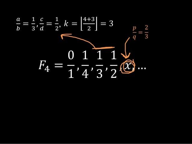 𝐹4 =01,14,13,12, 𝑥, …𝑎𝑏=13,𝑐𝑑=12, 𝑘 =4+32= 3 𝑝𝑞=23