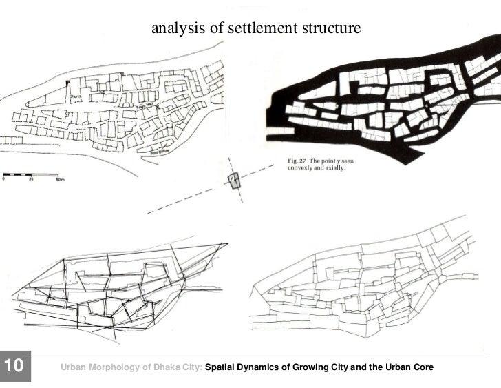 urban morphology of dhaka city. Black Bedroom Furniture Sets. Home Design Ideas