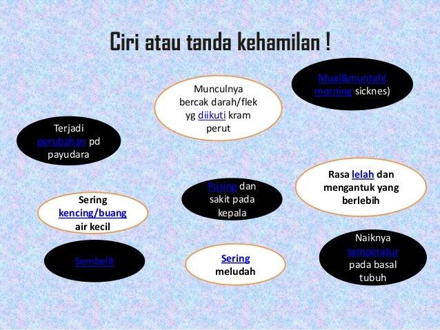 Tanda Tanda Persalinan Oleh Siti Nur Farida
