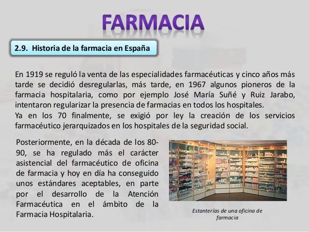Farmacia Diapositivas Roxana
