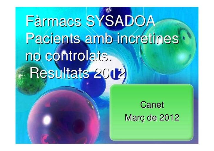 Fàrmacs SYSADOAPacients amb incretinesno controlats.Resultats 2012                 Canet              Març de 2012