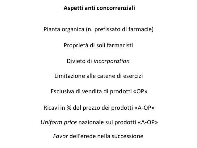 Aspetti anti concorrenziali Pianta organica (n. prefissato di farmacie) Proprietà di soli farmacisti Divieto di incorporat...